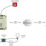 Ethernet-kontroler-TCW181B-CM_Prilojenie-01