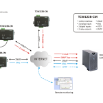 Monitoring-i-kontrol-TCW122B-CM_Prilozhenie-03